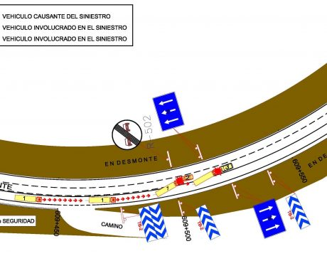Road Safety Plans in Aragon - 2